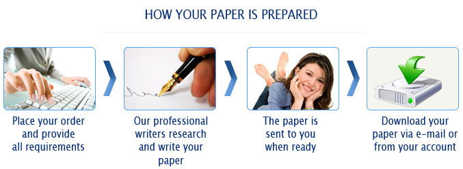 Reflection Paper Essay  Proposal Essay Example also Minority Report Essay Custom Writer  The Writing Center   Homework Help English Essays