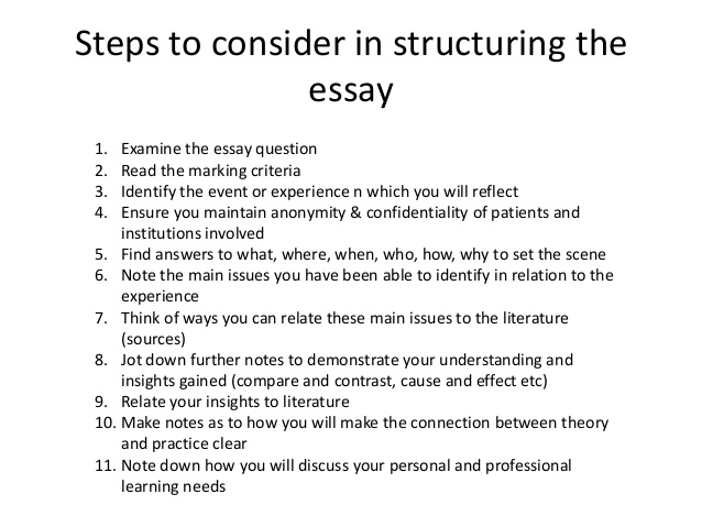 What to write in a essay the writing center 24 7 homework help